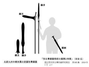 銅矛・銅戈・銅剣の違い